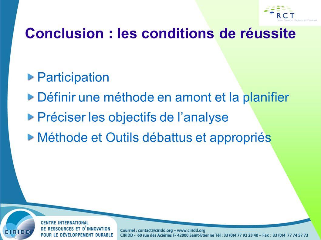 Conclusion : les conditions de réussite Participation Définir une méthode en amont et la planifier Préciser les objectifs de lanalyse Méthode et Outil