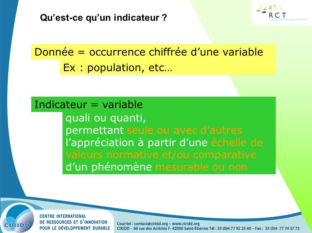 Donnée = occurrence chiffrée dune variable Indicateur = variable quali ou quanti, permettant seule ou avec dautres lappréciation à partir dune échelle