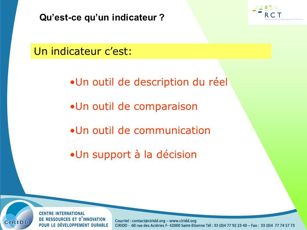 Un indicateur cest: Un outil de description du réel Un outil de comparaison Un outil de communication Un support à la décision Quest-ce quun indicateu