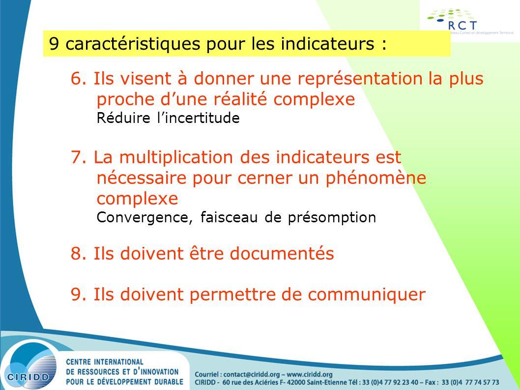 Choix des indicateurs prioritaires : note globale environnementale prioritaire Critères environnementaux : Le milieu auquel correspond le thème est il de mauvaise (3) ou de bonne qualité (1) .