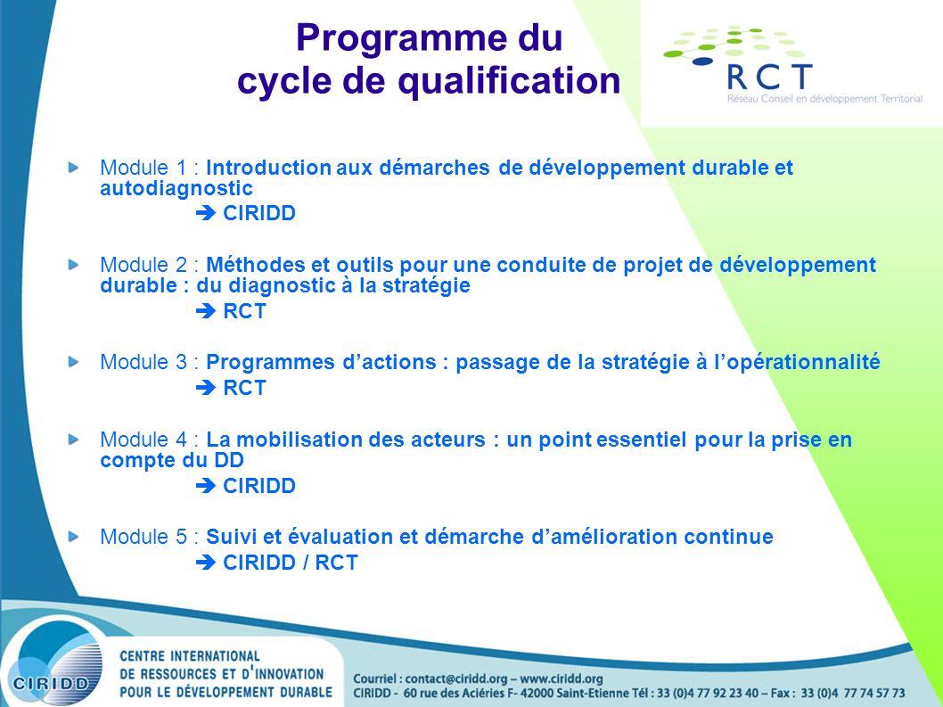 Programme du cycle de qualification Module 1 : Introduction aux démarches de développement durable et autodiagnostic CIRIDD Module 2 : Méthodes et outils pour une conduite de projet de développement durable : du diagnostic à la stratégie RCT Module 3 : Programmes dactions : passage de la stratégie à lopérationnalité RCT Module 4 : La mobilisation des acteurs : un point essentiel pour la prise en compte du DD CIRIDD Module 5 : Suivi et évaluation et démarche damélioration continue CIRIDD / RCT