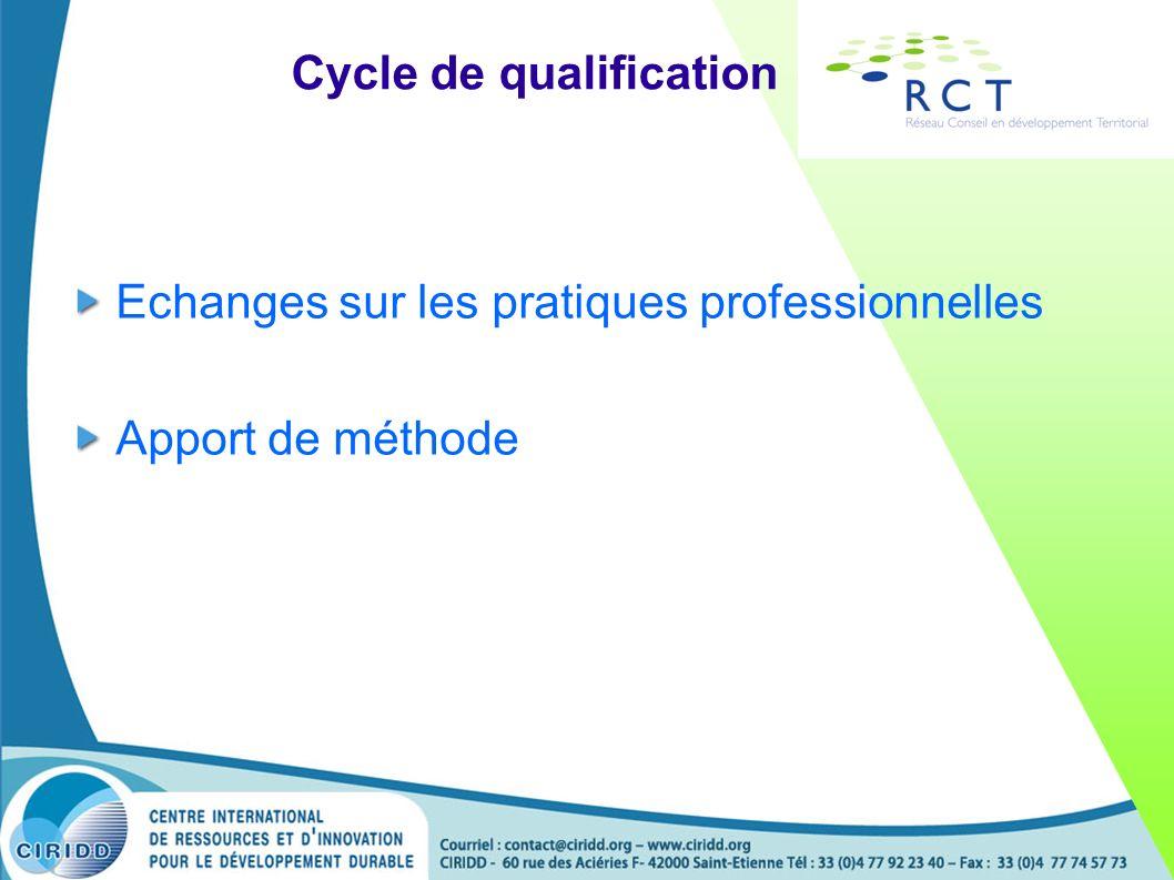 Cycle de qualification Echanges sur les pratiques professionnelles Apport de méthode