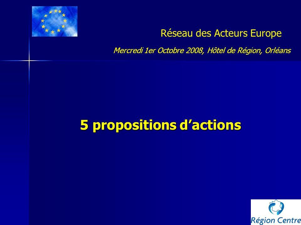 Réseau des Acteurs Europe 5 propositions dactions Mercredi 1er Octobre 2008, Hôtel de Région, Orléans