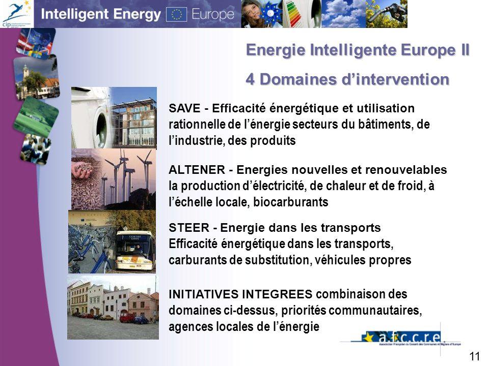 Energie Intelligente Europe II 4 Domaines dintervention 11 SAVE - Efficacité énergétique et utilisation rationnelle de lénergie secteurs du bâtiments, de lindustrie, des produits ALTENER - Energies nouvelles et renouvelables la production délectricité, de chaleur et de froid, à léchelle locale, biocarburants STEER - Energie dans les transports Efficacité énergétique dans les transports, carburants de substitution, véhicules propres INITIATIVES INTEGREES combinaison des domaines ci-dessus, priorités communautaires, agences locales de lénergie