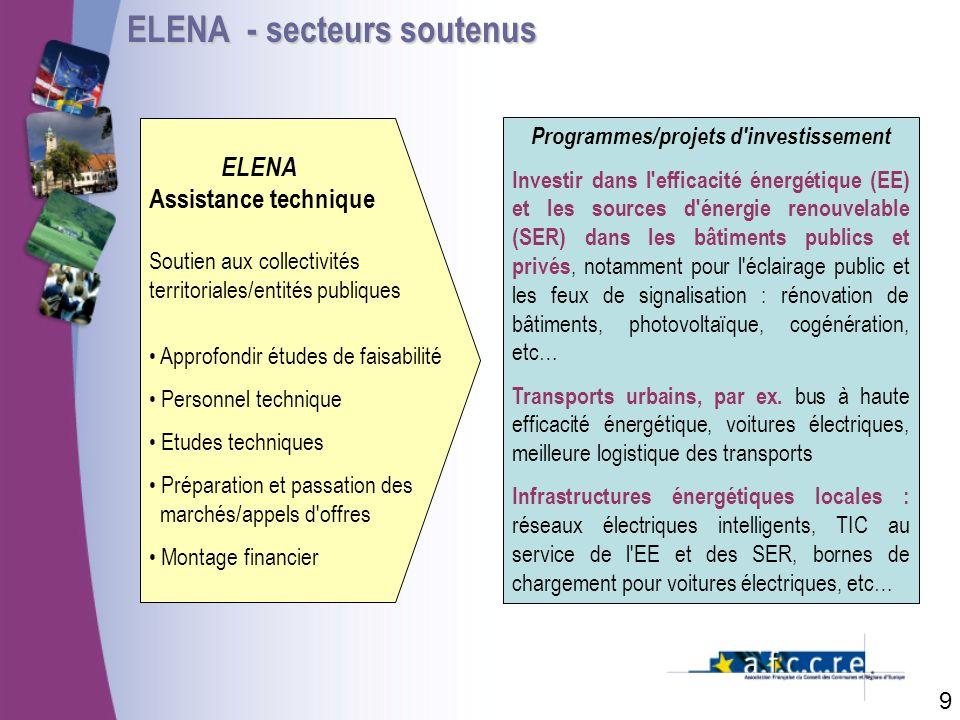 ELENA - secteurs soutenus 9 ELENA Assistance technique Soutien aux collectivités territoriales/entités publiques Approfondir études de faisabilité Personnel technique Etudes techniques Préparation et passation des marchés/appels d offres Montage financier Programmes/projets d investissement Investir dans l efficacité énergétique (EE) et les sources d énergie renouvelable (SER) dans les bâtiments publics et privés, notamment pour l éclairage public et les feux de signalisation : rénovation de bâtiments, photovoltaïque, cogénération, etc… Transports urbains, par ex.