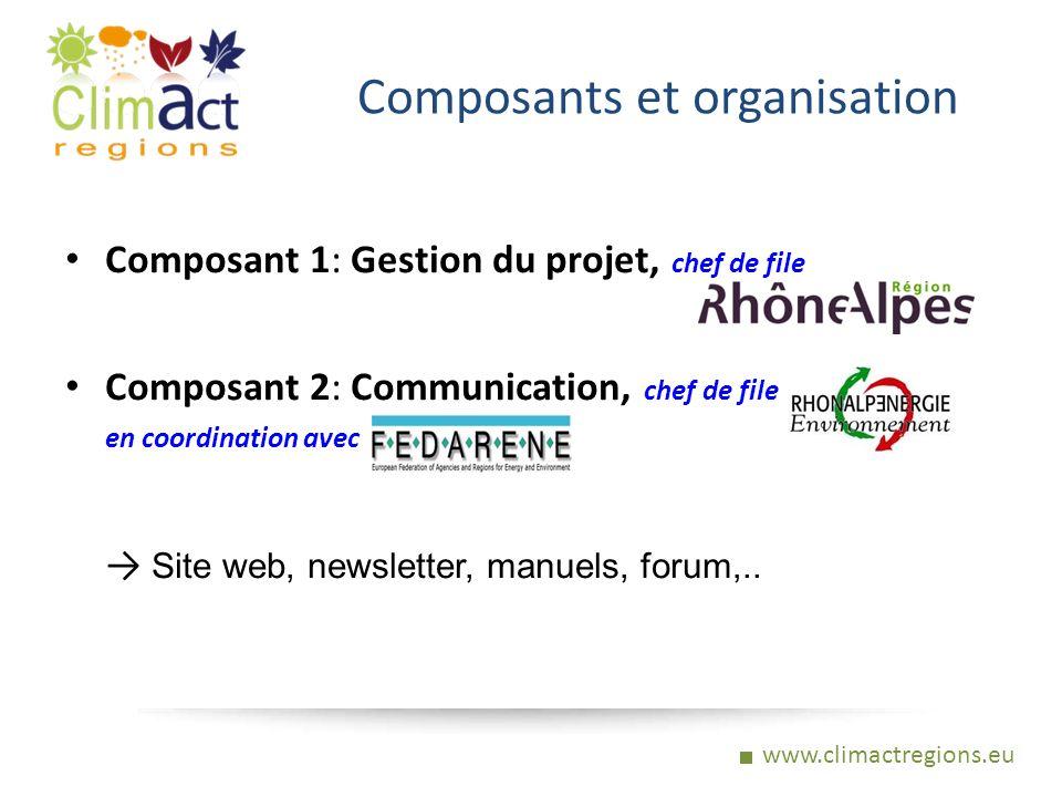 www.climactregions.eu Composants et organisation Composant 1: Gestion du projet, chef de file Composant 2: Communication, chef de file en coordination avec Site web, newsletter, manuels, forum,..