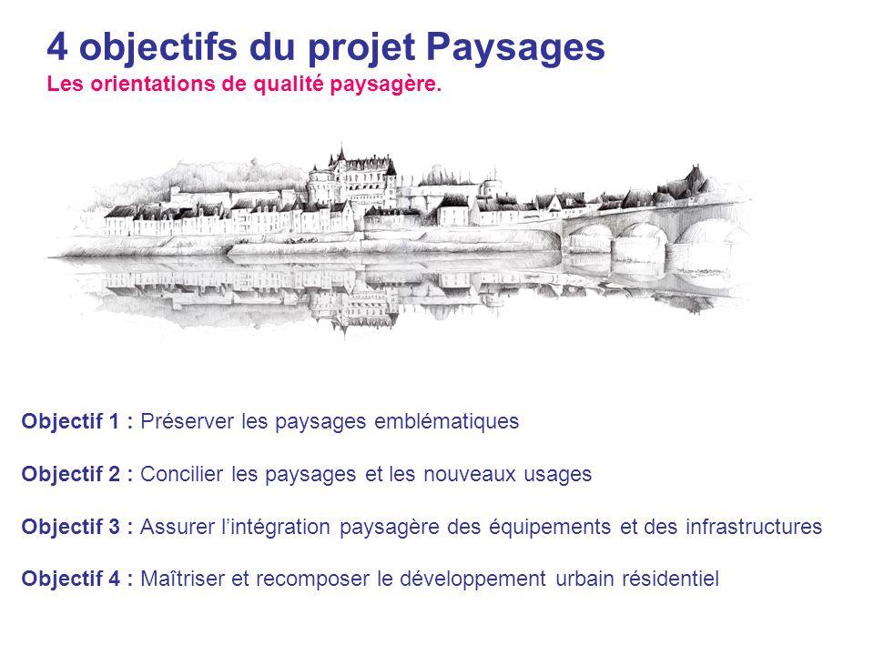 4 objectifs du projet Paysages Les orientations de qualité paysagère. Objectif 1 : Préserver les paysages emblématiques Objectif 2 : Concilier les pay