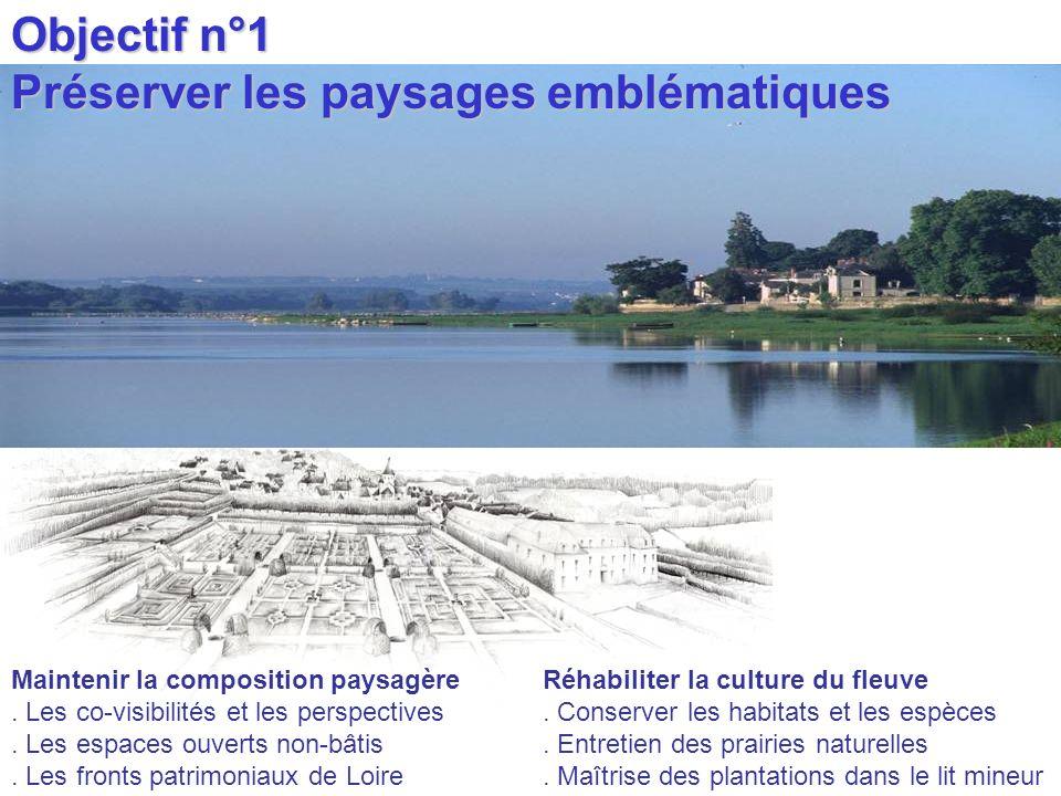 Objectif n°1 Préserver les paysages emblématiques Maintenir la composition paysagère. Les co-visibilités et les perspectives. Les espaces ouverts non-