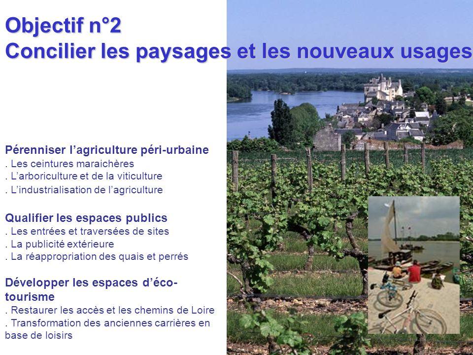 Objectif n°2 Concilier les paysages et les nouveaux usages Pérenniser lagriculture péri-urbaine. Les ceintures maraichères. Larboriculture et de la vi