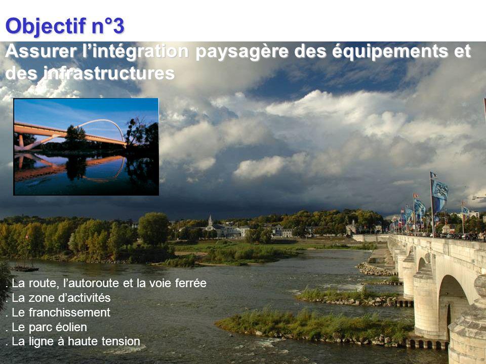 Objectif n°3 Assurer lintégration paysagère des équipements et des infrastructures. La route, lautoroute et la voie ferrée. La zone dactivités. Le fra