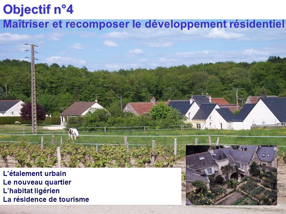 Létalement urbain Le nouveau quartier Lhabitat ligérien La résidence de tourisme Objectif n°4 Maîtriser et recomposer le développement résidentiel