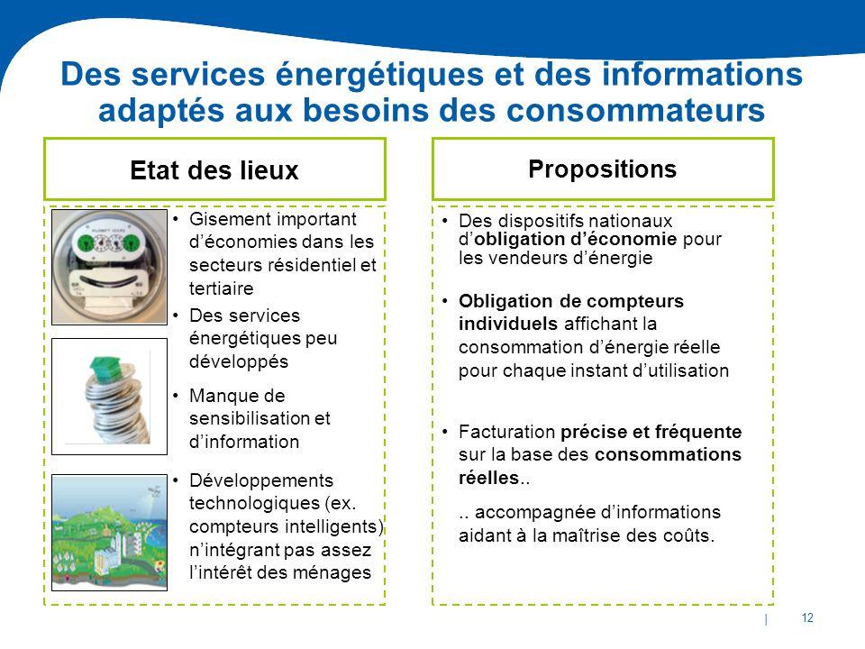 | 12 Des services énergétiques et des informations adaptés aux besoins des consommateurs Etat des lieux Gisement important déconomies dans les secteur