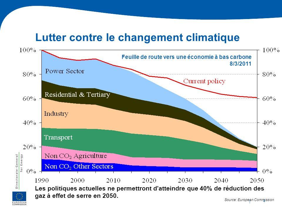 | 4 4 Lutter contre le changement climatique Feuille de route vers une économie à bas carbone 8/3/2011 Les politiques actuelles ne permettront d'attei