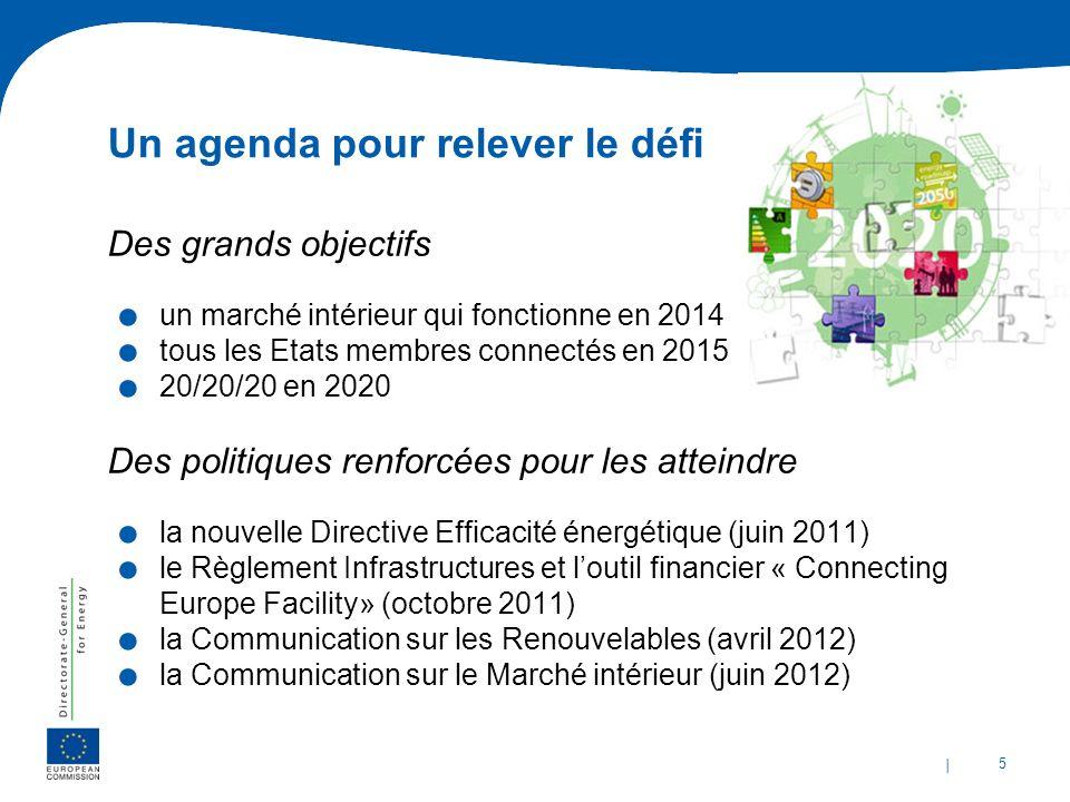 | 5 Des grands objectifs. un marché intérieur qui fonctionne en 2014. tous les Etats membres connectés en 2015. 20/20/20 en 2020 Des politiques renfor