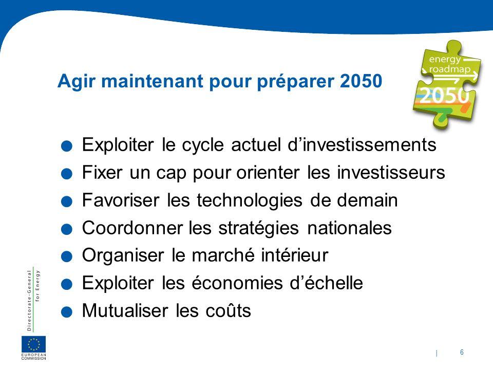 | 6 Agir maintenant pour préparer 2050. Exploiter le cycle actuel dinvestissements. Fixer un cap pour orienter les investisseurs. Favoriser les techno