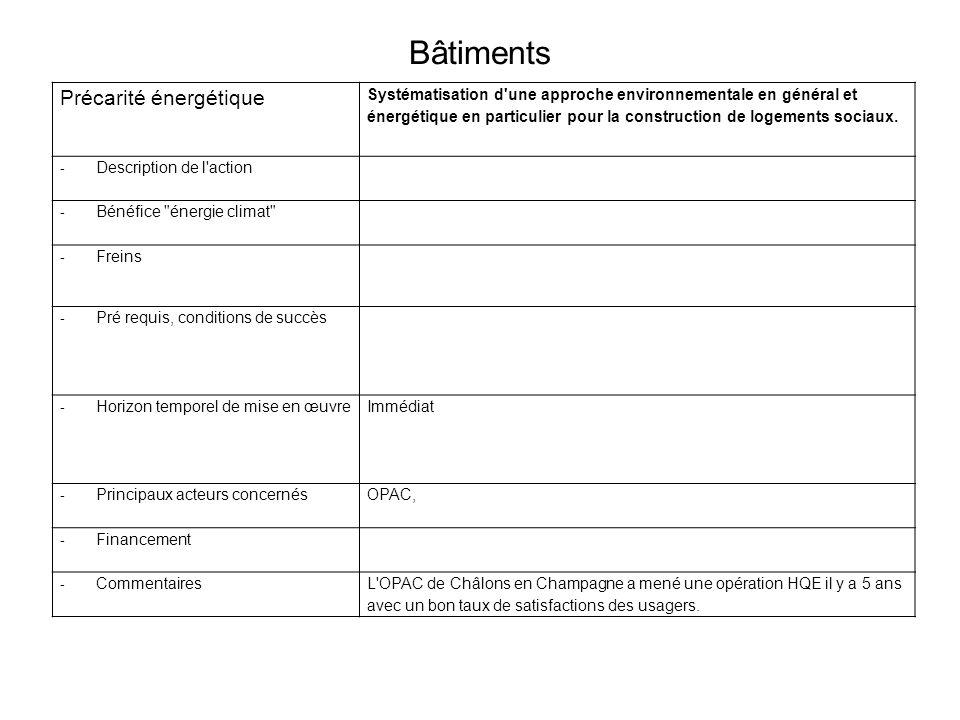 Bâtiments Précarité énergétique Systématisation d'une approche environnementale en général et énergétique en particulier pour la construction de logem