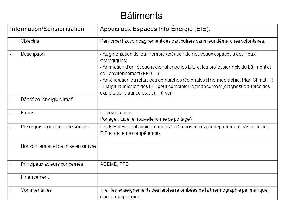 Bâtiments Information/SensibilisationAppuis aux Espaces Info Énergie (EIE). - ObjectifsRenforcer laccompagnement des particuliers dans leur démarches