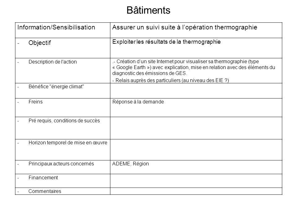 Bâtiments Information/SensibilisationAssurer un suivi suite à lopération thermographie - Objectif Exploiter les résultats de la thermographie - Descri