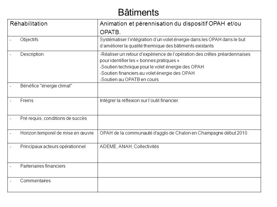 Bâtiments Réhabilitation Animation et pérennisation du dispositif OPAH et/ou OPATB. - Objectifs Systématiser lintégration dun volet énergie dans les O