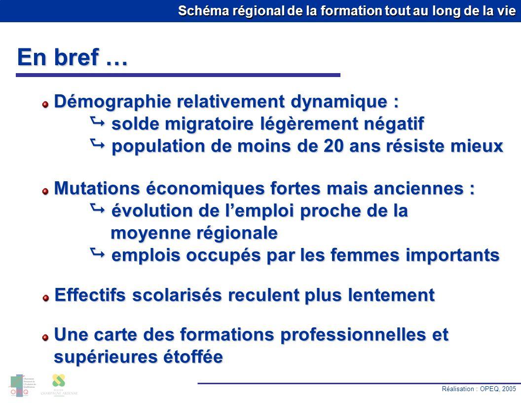 Schéma régional de la formation tout au long de la vie En bref … Réalisation : OPEQ, 2005 10.0 % Démographie relativement dynamique : solde migratoire