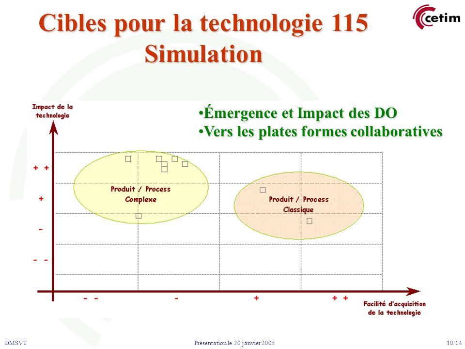DMSVT 10/14 Présentation le 20 janvier 2005 Cibles pour la technologie 115 Simulation Émergence et Impact des DOÉmergence et Impact des DO Vers les plates formes collaborativesVers les plates formes collaboratives