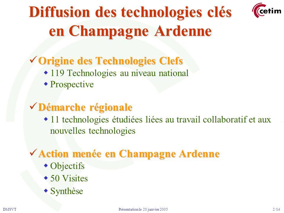 DMSVT 2/14 Présentation le 20 janvier 2005 Diffusion des technologies clés en Champagne Ardenne Origine des Technologies Clefs 119 Technologies au niv