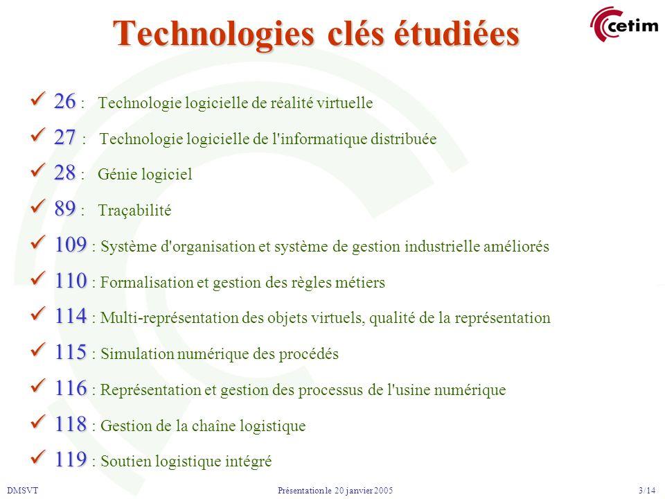 DMSVT 3/14 Présentation le 20 janvier 2005 Technologies clés étudiées 26 26 : Technologie logicielle de réalité virtuelle 27 27 : Technologie logiciel