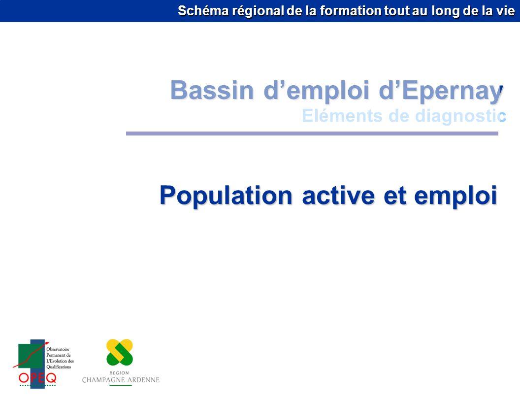 Schéma régional de la formation tout au long de la vie Bassin demploi dEpernay Eléments de diagnostic Population active et emploi