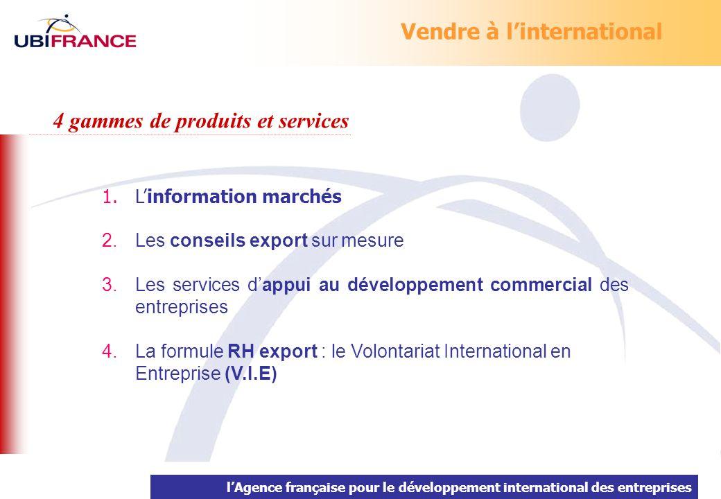 lAgence française pour le développement international des entreprises Vendre à linternational 1.Linformation marchés 2.Les conseils export sur mesure