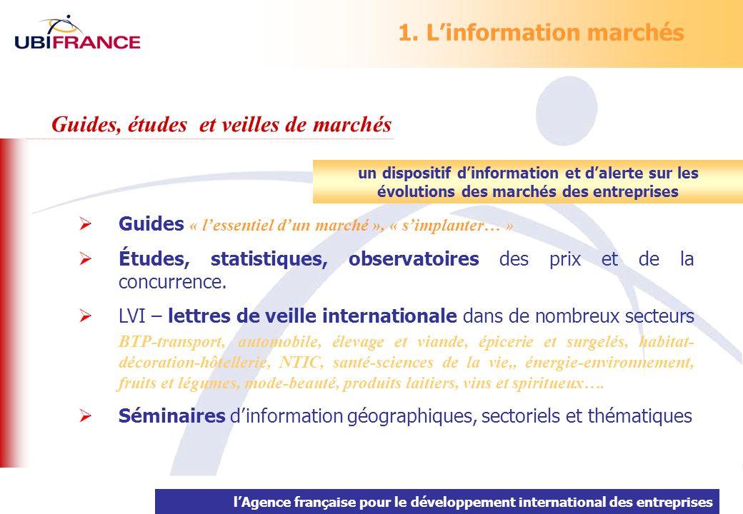 lAgence française pour le développement international des entreprises 1. Linformation marchés Guides « lessentiel dun marché », « simplanter… » Études