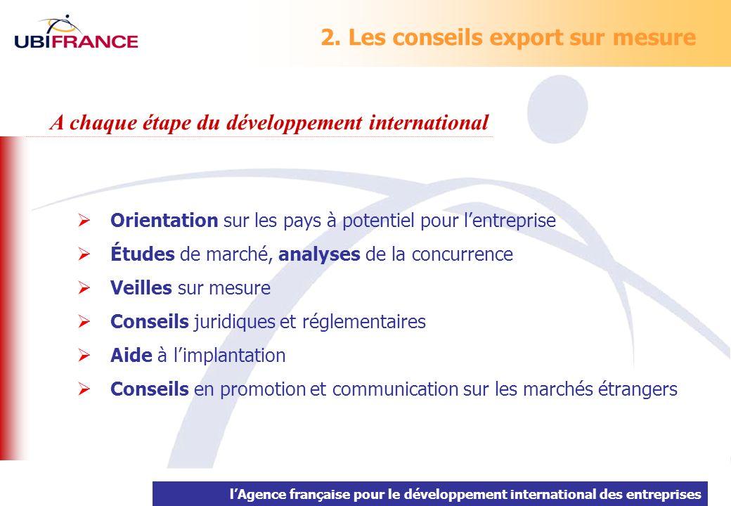 lAgence française pour le développement international des entreprises 2. Les conseils export sur mesure Orientation sur les pays à potentiel pour lent