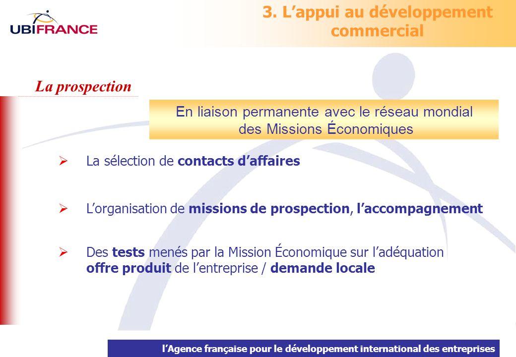 lAgence française pour le développement international des entreprises 3. Lappui au développement commercial La sélection de contacts daffaires Lorgani