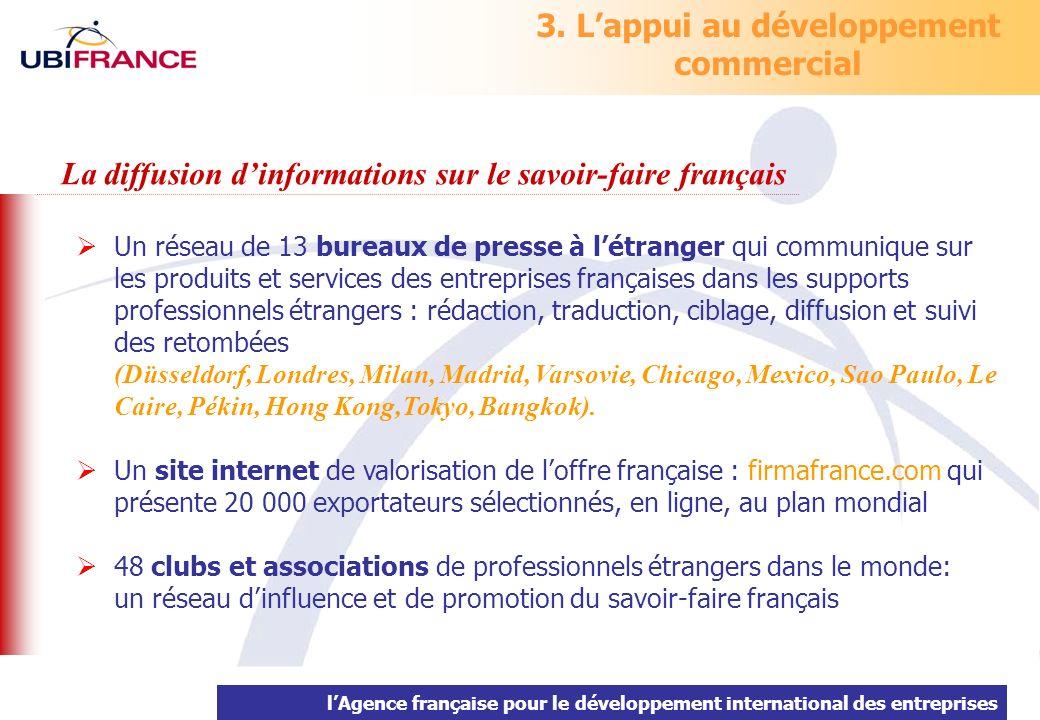 lAgence française pour le développement international des entreprises 3. Lappui au développement commercial Un réseau de 13 bureaux de presse à létran