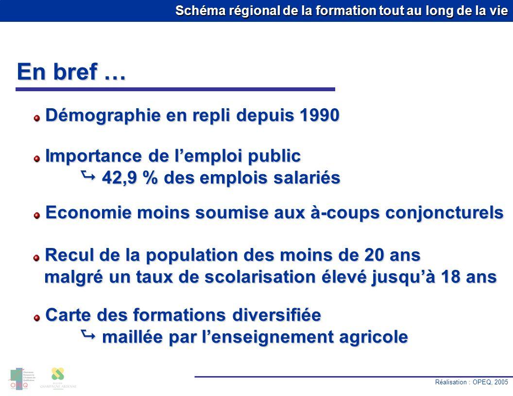 Schéma régional de la formation tout au long de la vie En bref … Réalisation : OPEQ, 2005 10.0 % Démographie en repli depuis 1990 Démographie en repli