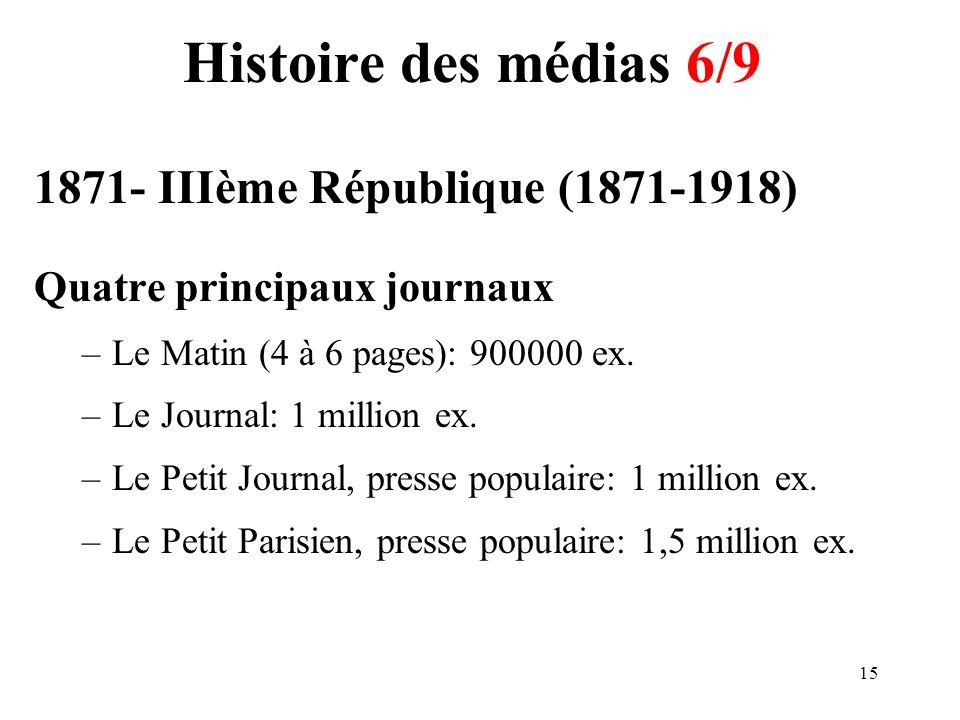 15 Histoire des médias 6/9 1871- IIIème République (1871-1918) Quatre principaux journaux –Le Matin (4 à 6 pages): 900000 ex.