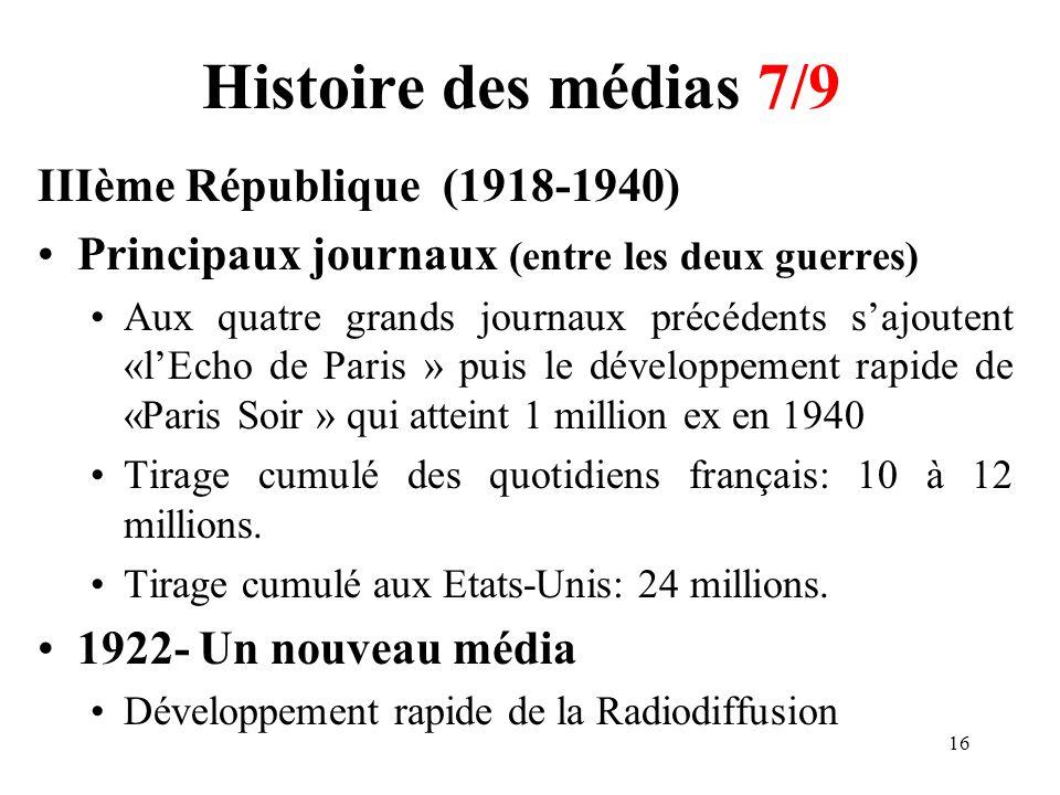 16 Histoire des médias 7/9 IIIème République (1918-1940) Principaux journaux (entre les deux guerres) Aux quatre grands journaux précédents sajoutent «lEcho de Paris » puis le développement rapide de «Paris Soir » qui atteint 1 million ex en 1940 Tirage cumulé des quotidiens français: 10 à 12 millions.