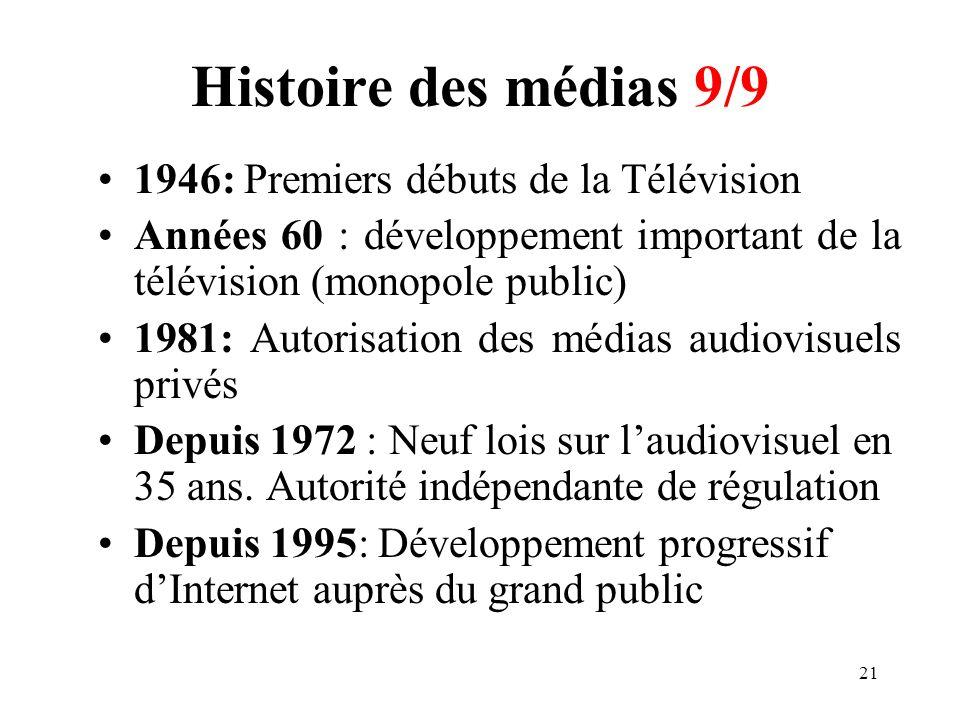 21 Histoire des médias 9/9 1946: Premiers débuts de la Télévision Années 60 : développement important de la télévision (monopole public) 1981: Autorisation des médias audiovisuels privés Depuis 1972 : Neuf lois sur laudiovisuel en 35 ans.
