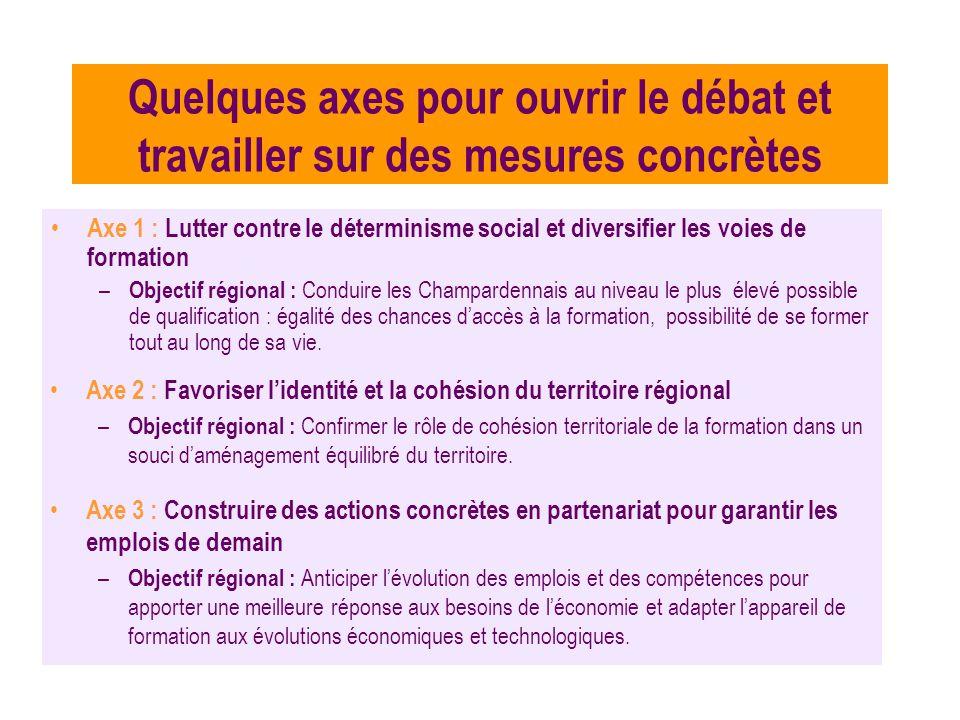 Quelques axes pour ouvrir le débat et travailler sur des mesures concrètes Axe 1 : Lutter contre le déterminisme social et diversifier les voies de fo