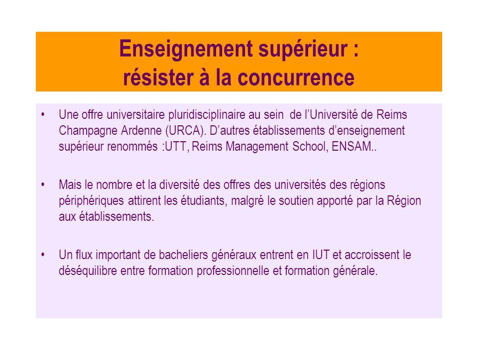 Enseignement supérieur : résister à la concurrence Une offre universitaire pluridisciplinaire au sein de lUniversité de Reims Champagne Ardenne (URCA).
