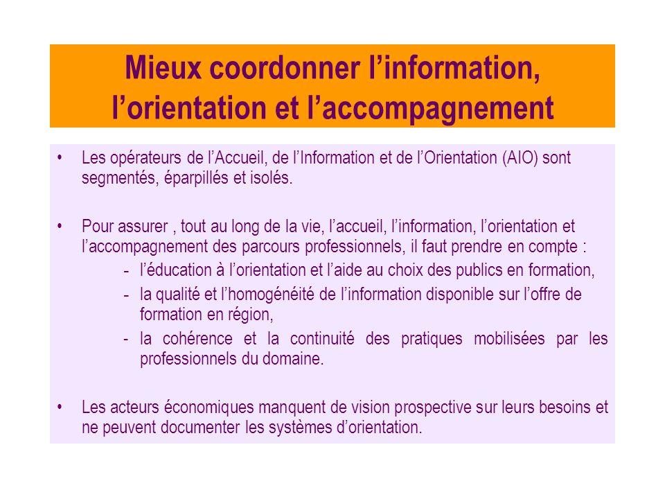 Mieux coordonner linformation, lorientation et laccompagnement Les opérateurs de lAccueil, de lInformation et de lOrientation (AIO) sont segmentés, éparpillés et isolés.