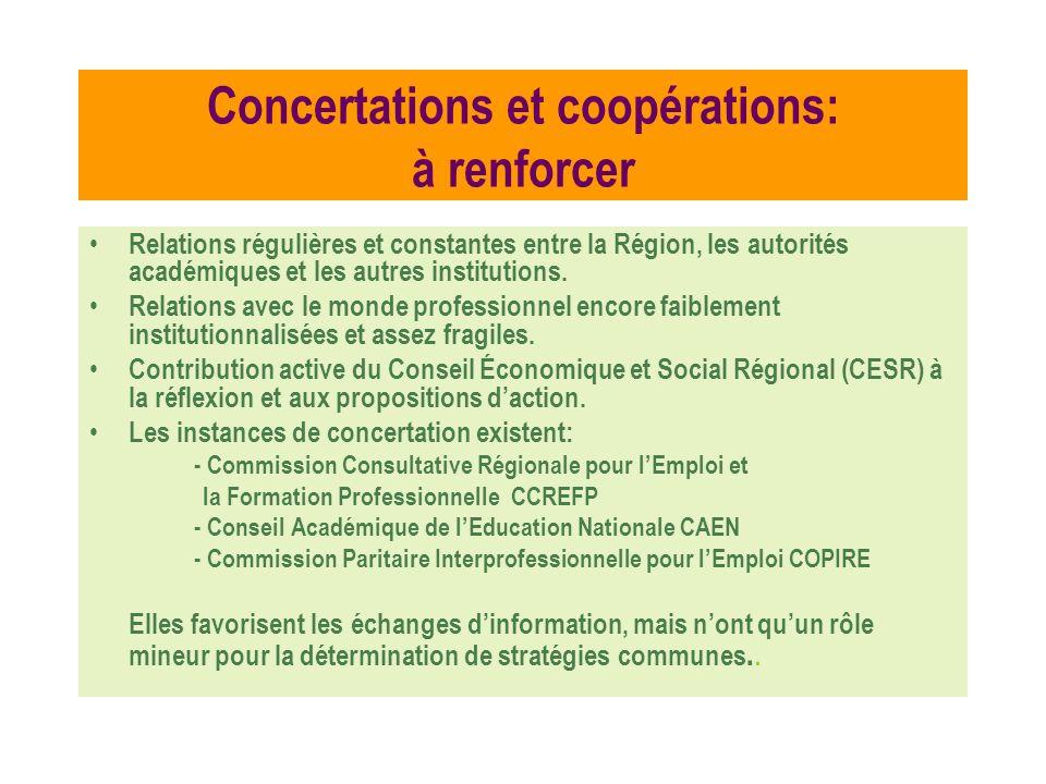 Concertations et coopérations: à renforcer Relations régulières et constantes entre la Région, les autorités académiques et les autres institutions. R