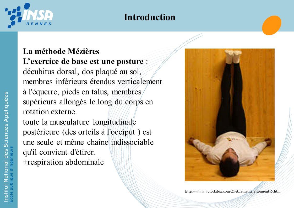 Introduction La méthode Mézières Lexercice de base est une posture : décubitus dorsal, dos plaqué au sol, membres inférieurs étendus verticalement à l