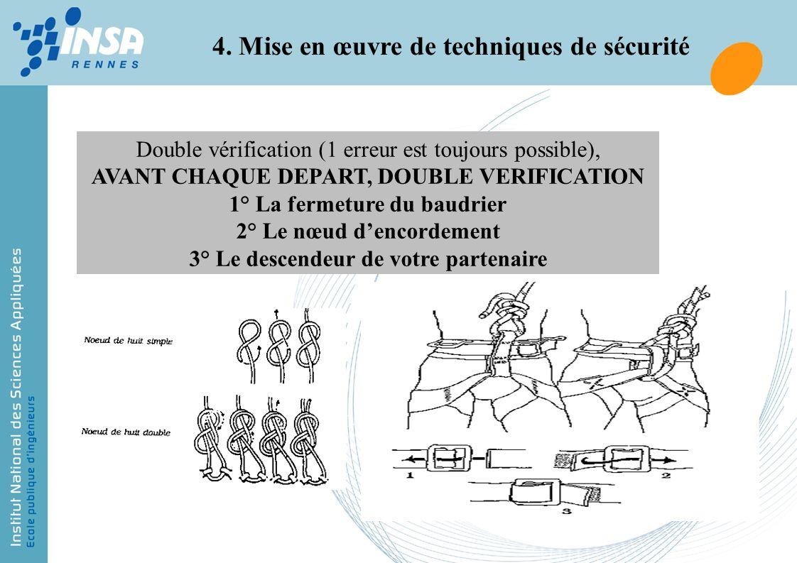 4. Mise en œuvre de techniques de sécurité Double vérification (1 erreur est toujours possible), AVANT CHAQUE DEPART, DOUBLE VERIFICATION 1° La fermet