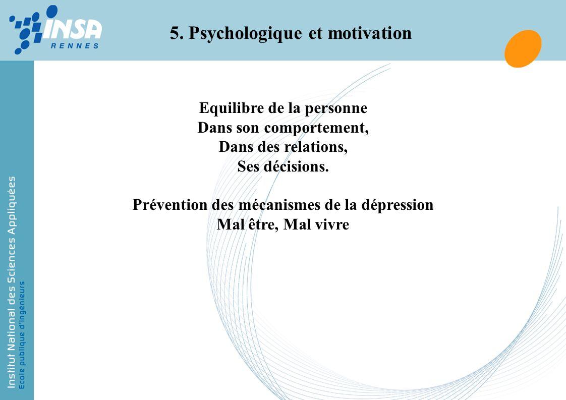 Equilibre de la personne Dans son comportement, Dans des relations, Ses décisions. Prévention des mécanismes de la dépression Mal être, Mal vivre 5. P