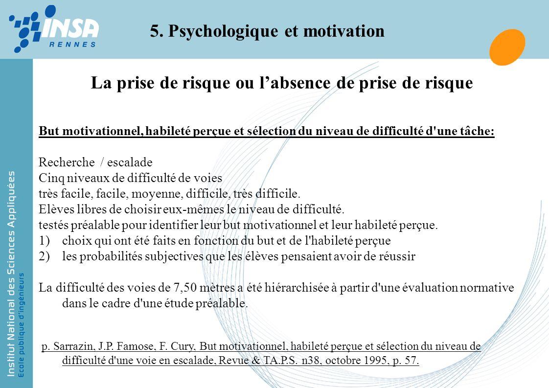 La prise de risque ou labsence de prise de risque But motivationnel, habileté perçue et sélection du niveau de difficulté d'une tâche: Recherche / esc