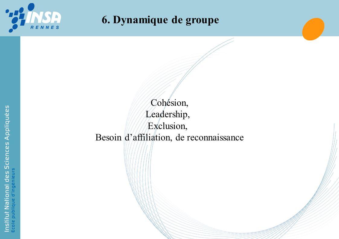 6. Dynamique de groupe Cohésion, Leadership, Exclusion, Besoin daffiliation, de reconnaissance