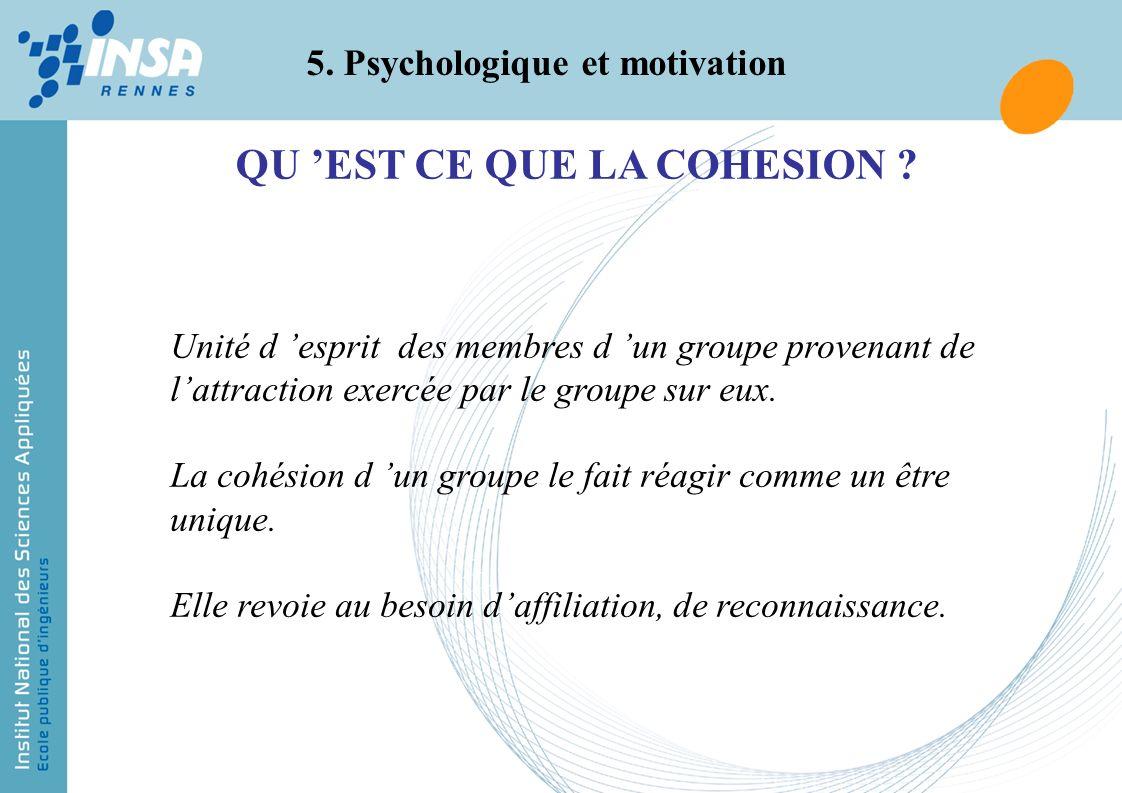 5. Psychologique et motivation QU EST CE QUE LA COHESION ? Unité d esprit des membres d un groupe provenant de lattraction exercée par le groupe sur e
