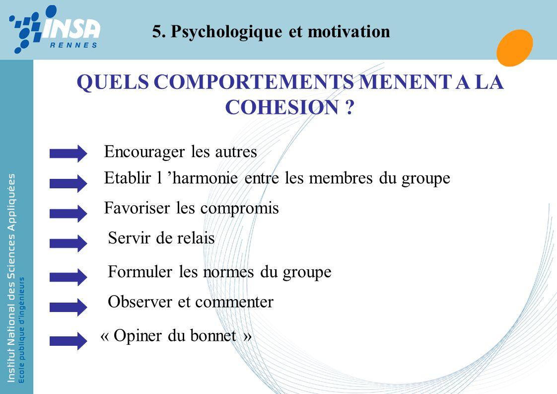 5. Psychologique et motivation QUELS COMPORTEMENTS MENENT A LA COHESION ? Encourager les autres Etablir l harmonie entre les membres du groupe Favoris