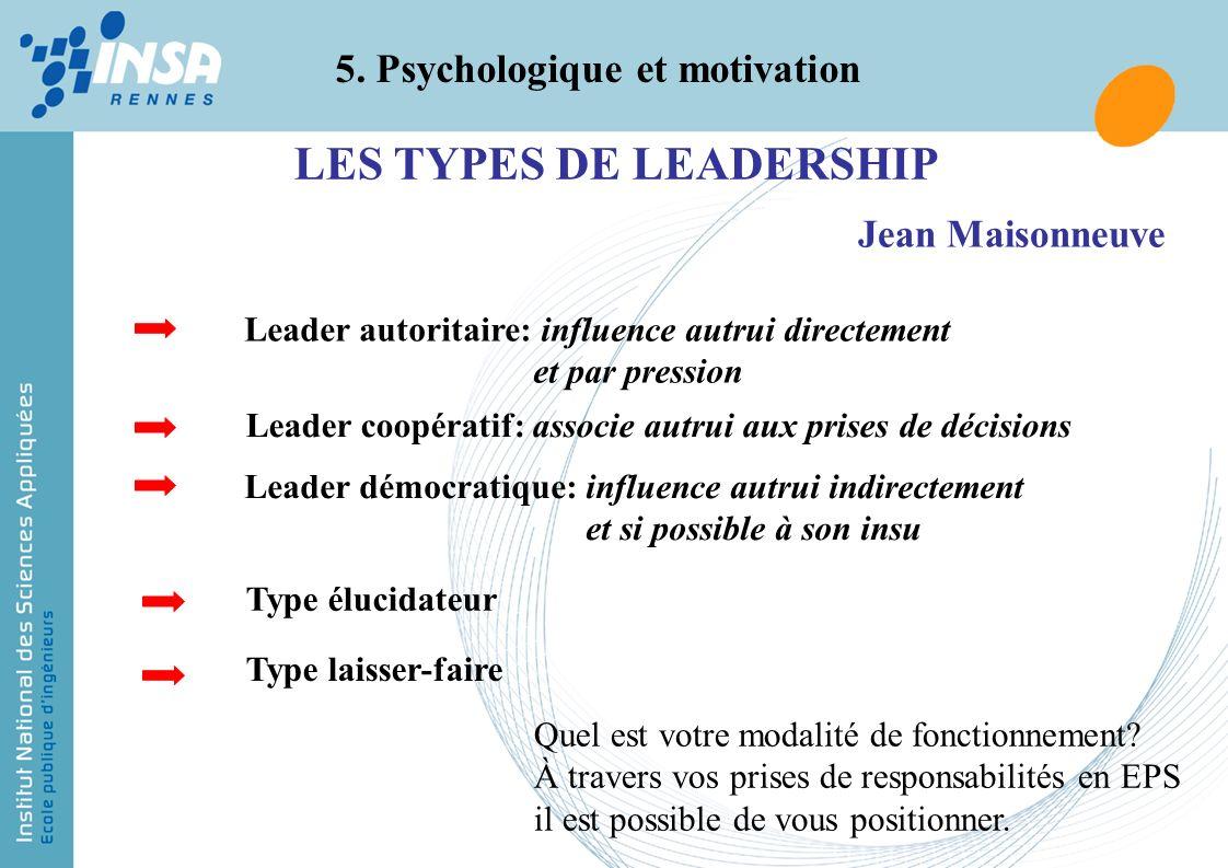5. Psychologique et motivation LES TYPES DE LEADERSHIP Jean Maisonneuve Leader autoritaire: influence autrui directement et par pression Leader coopér
