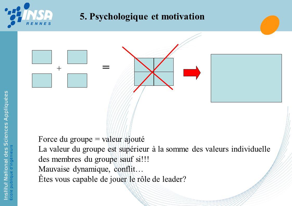 5. Psychologique et motivation + = Force du groupe = valeur ajouté La valeur du groupe est supérieur à la somme des valeurs individuelle des membres d
